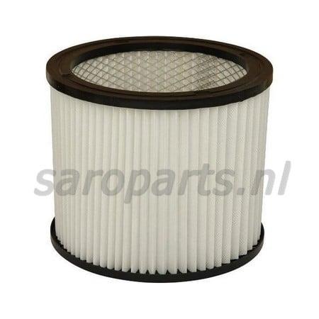 filter ketelmodel